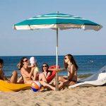 offerte last minute spiaggia Bellaria
